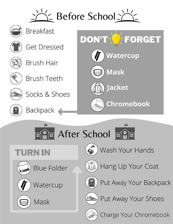 Infographic preview on Before & After School Checklist
